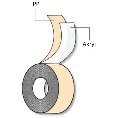 PP akryl tape