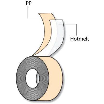 PP hotmelt pakketape